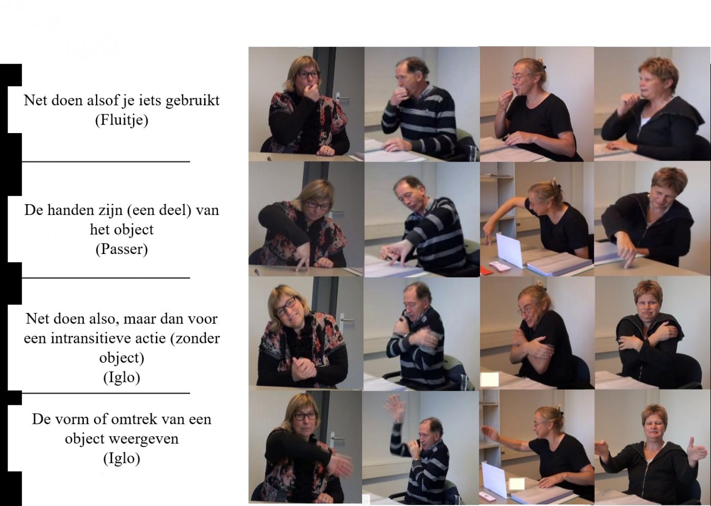 Voorbeelden van manieren om informatie in een gebaar uit te drukken