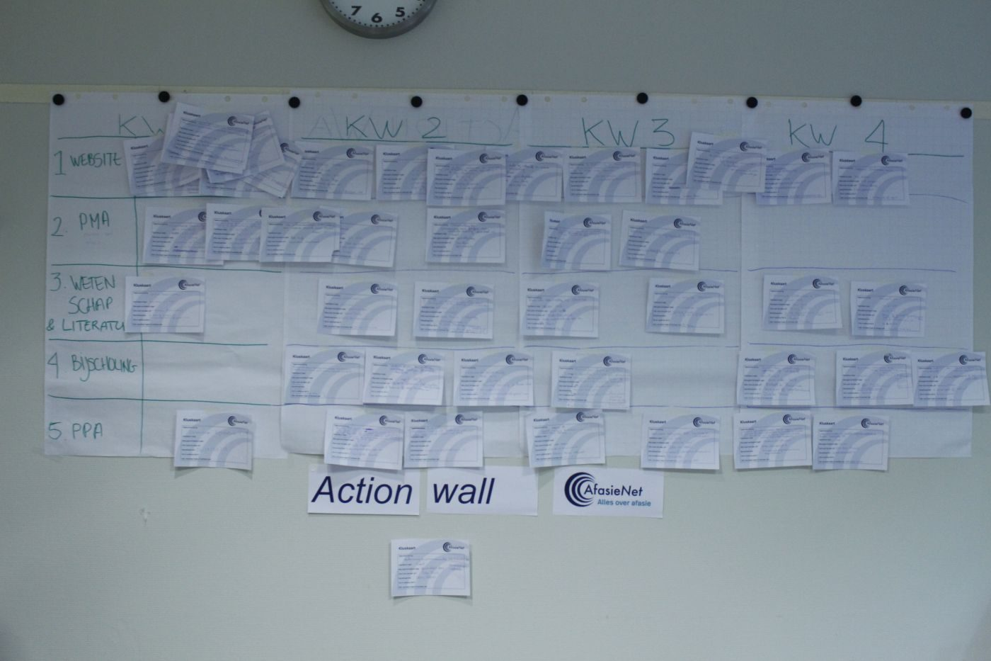 Action wall